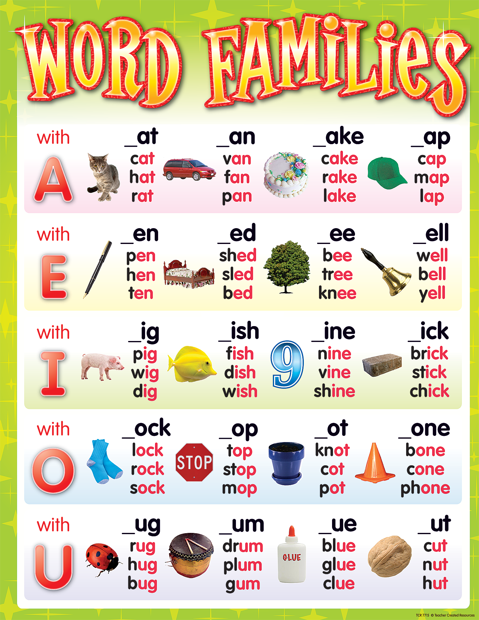 Word Families Chart 7715 on Blending Sounds Worksheets