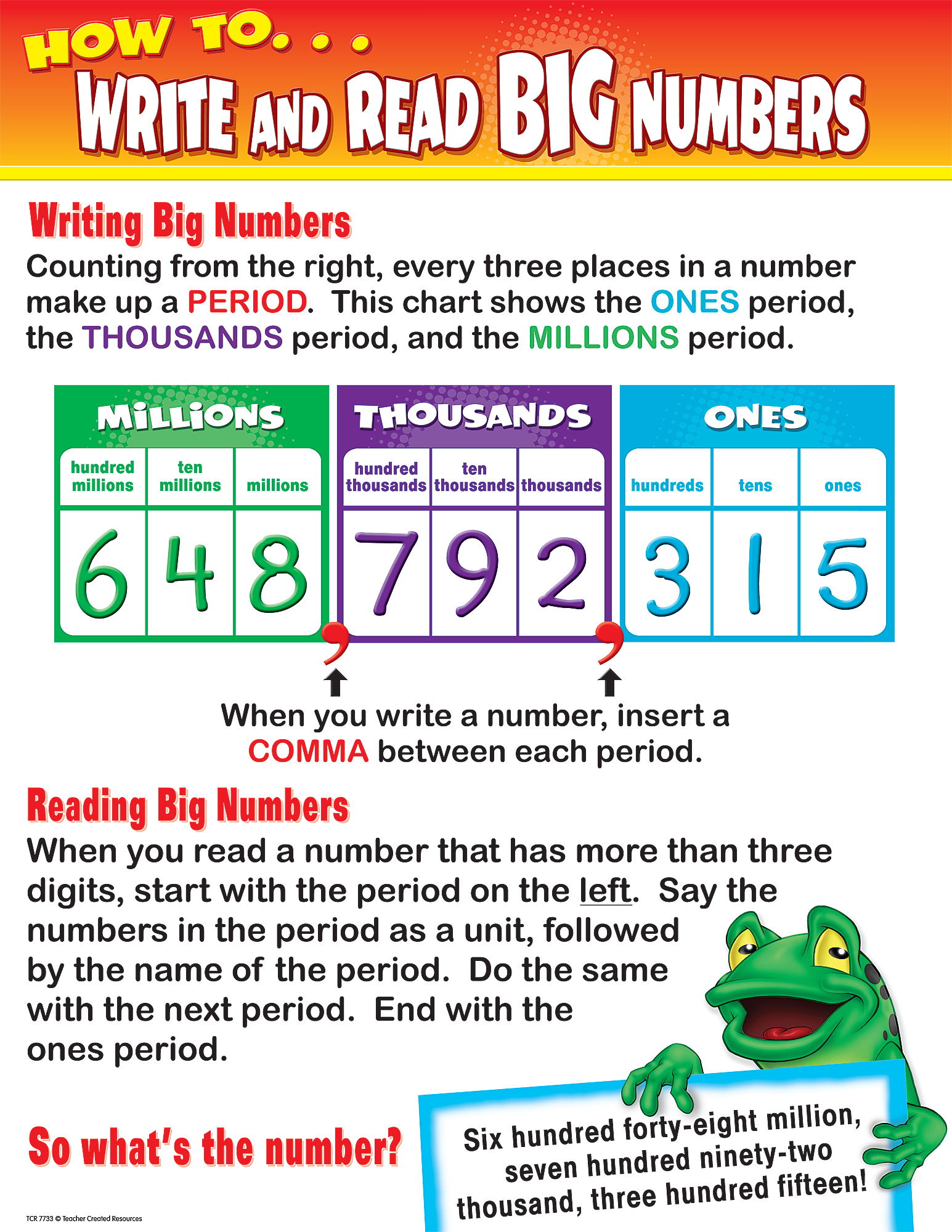 How to write numbers in an essay