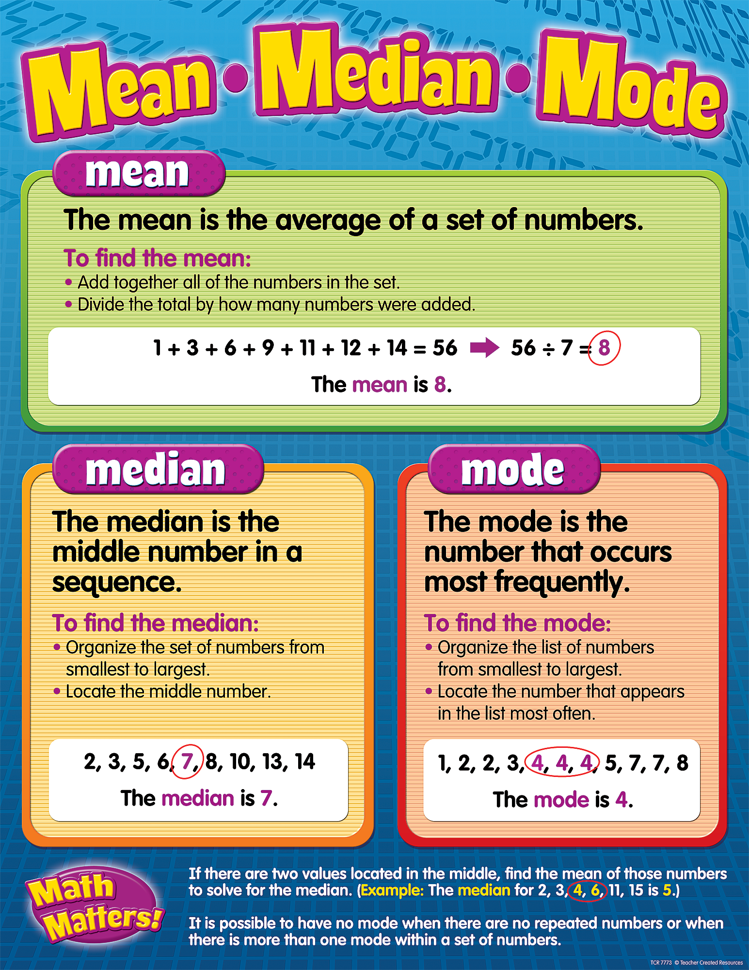 mean and median The median is the middle of a sorted list of numbers to find the median, place the numbers in value order and find the middle  example: find the median of 12, 3 and 5.