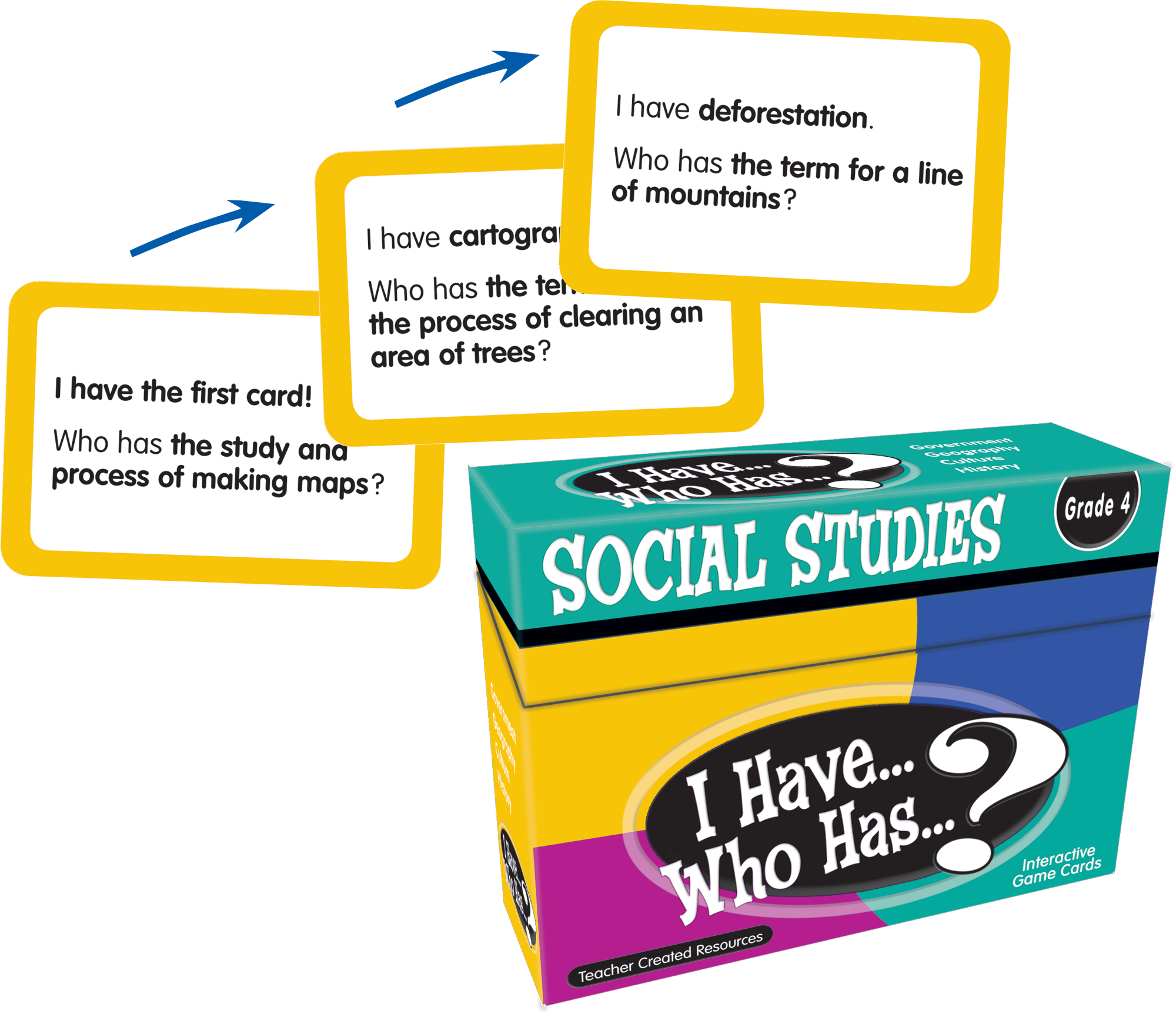 I Have Who Has Social Studies Game Grade 4 TCR7865 – Teacher Created Resources Inc Worksheets Answers