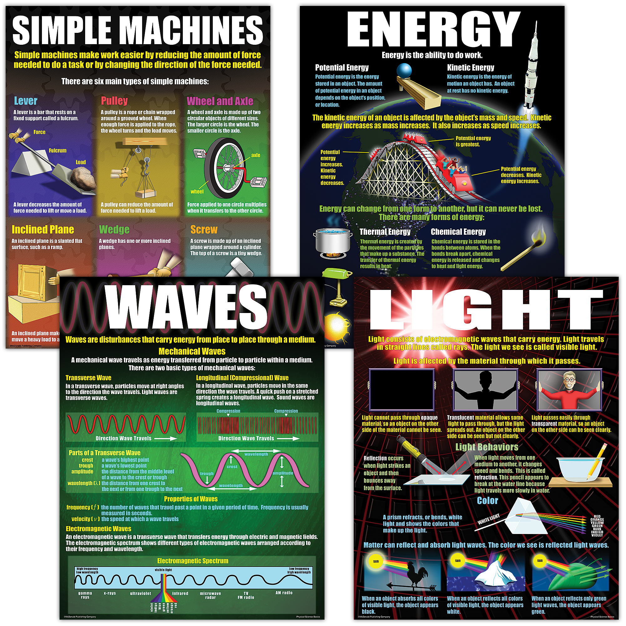 physical science basics poster set tcrp214 teacher created resources. Black Bedroom Furniture Sets. Home Design Ideas